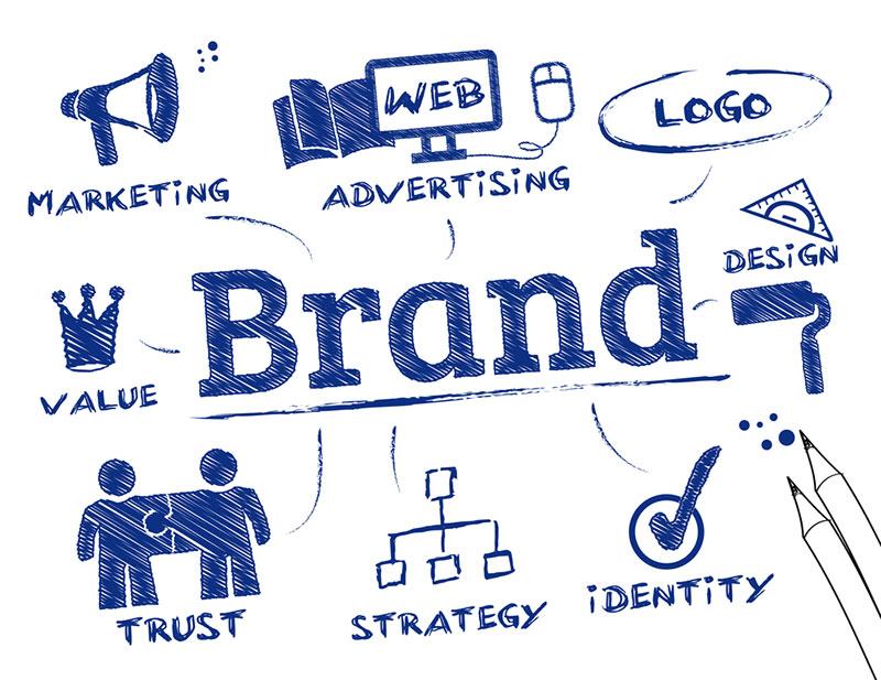 xây dựng thương hiệu cho website