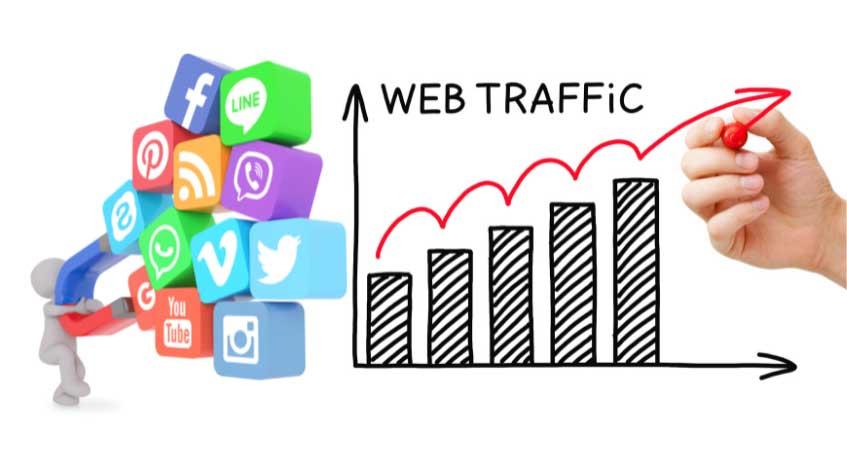 thu hút người xem website quảng cáo mạng xã hội
