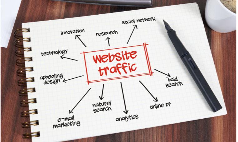 thu hút người xem website